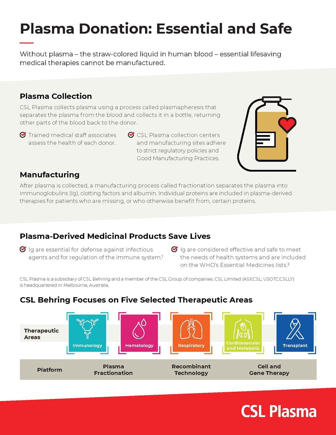 Infographic about Safety of Plasma Donation